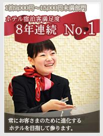 ホテル宿泊客満足度8年連続No.1